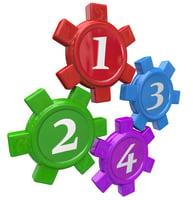 bigstock-Four-Gears-Steps-Principles-In-58922081